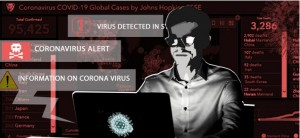 What is Coronavirus Malware And How to Prevent it?